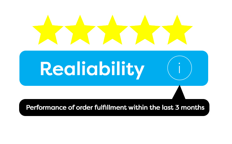 Vendor Reliability Scoring